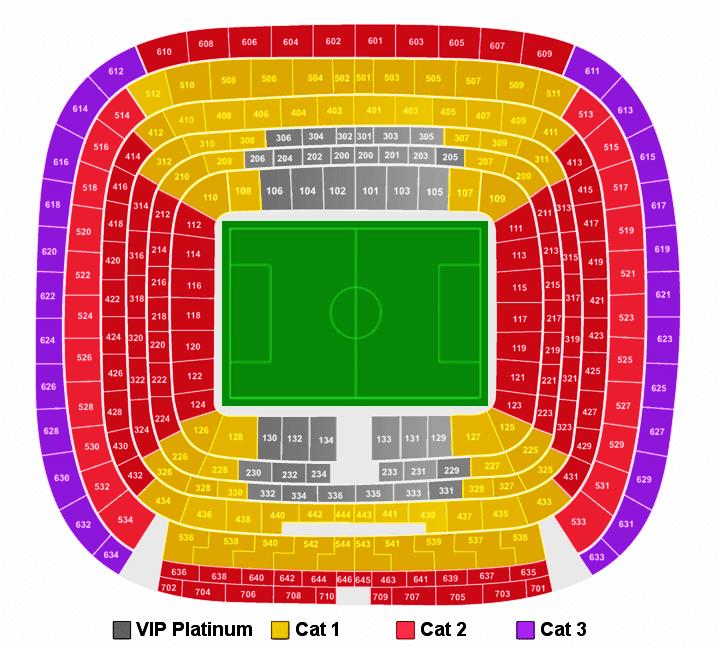 Real Madrid stadion. Oversikt over plasser som er mulig.