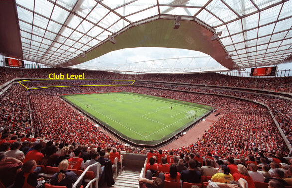fotballreiser London og Arsenal sin stadion